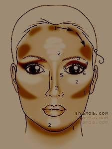 كيف تستخدمي الكونتور لتحديد الوجه؟ hayahcc_1428284328_849.jpg