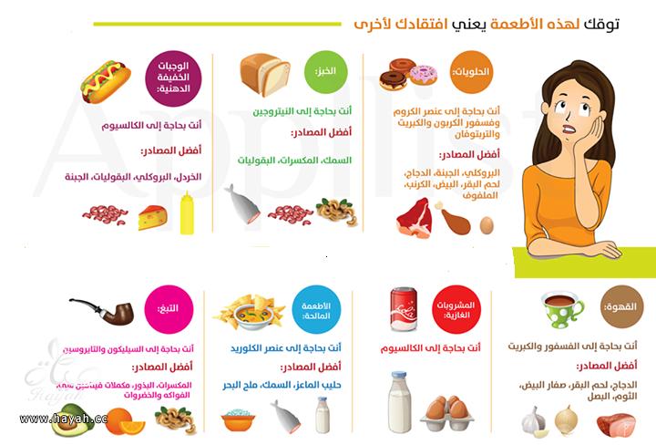 تشوقك لغذاء يعني حاجتك لاخر hayahcc_1430416060_103.png