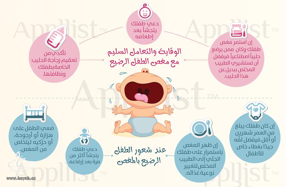 كيف تتعاملين مع مغص طفلك hayahcc_1431335292_444.png