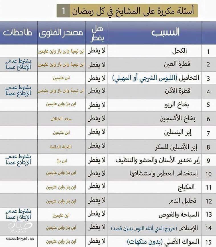 فتاوي رمضانية hayahcc_1433836604_888.jpg