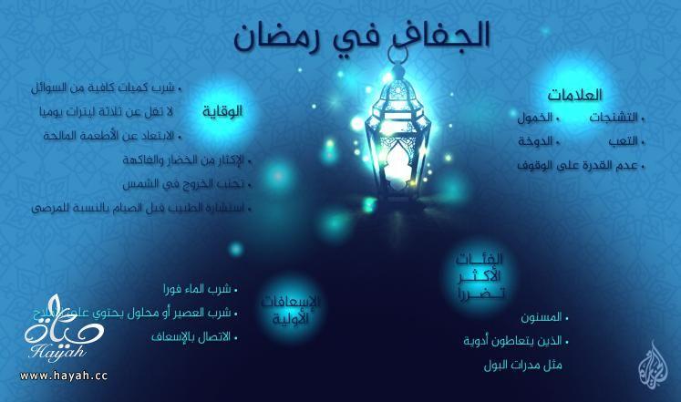 تعرفي على علامات الجفاف في رمضان hayahcc_1435830543_717.jpg