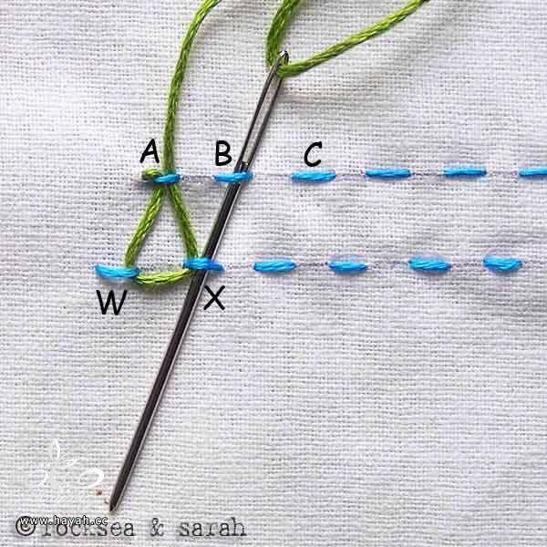 طريقة تعلم فن الغرزة hayahcc_1441272843_934.jpg